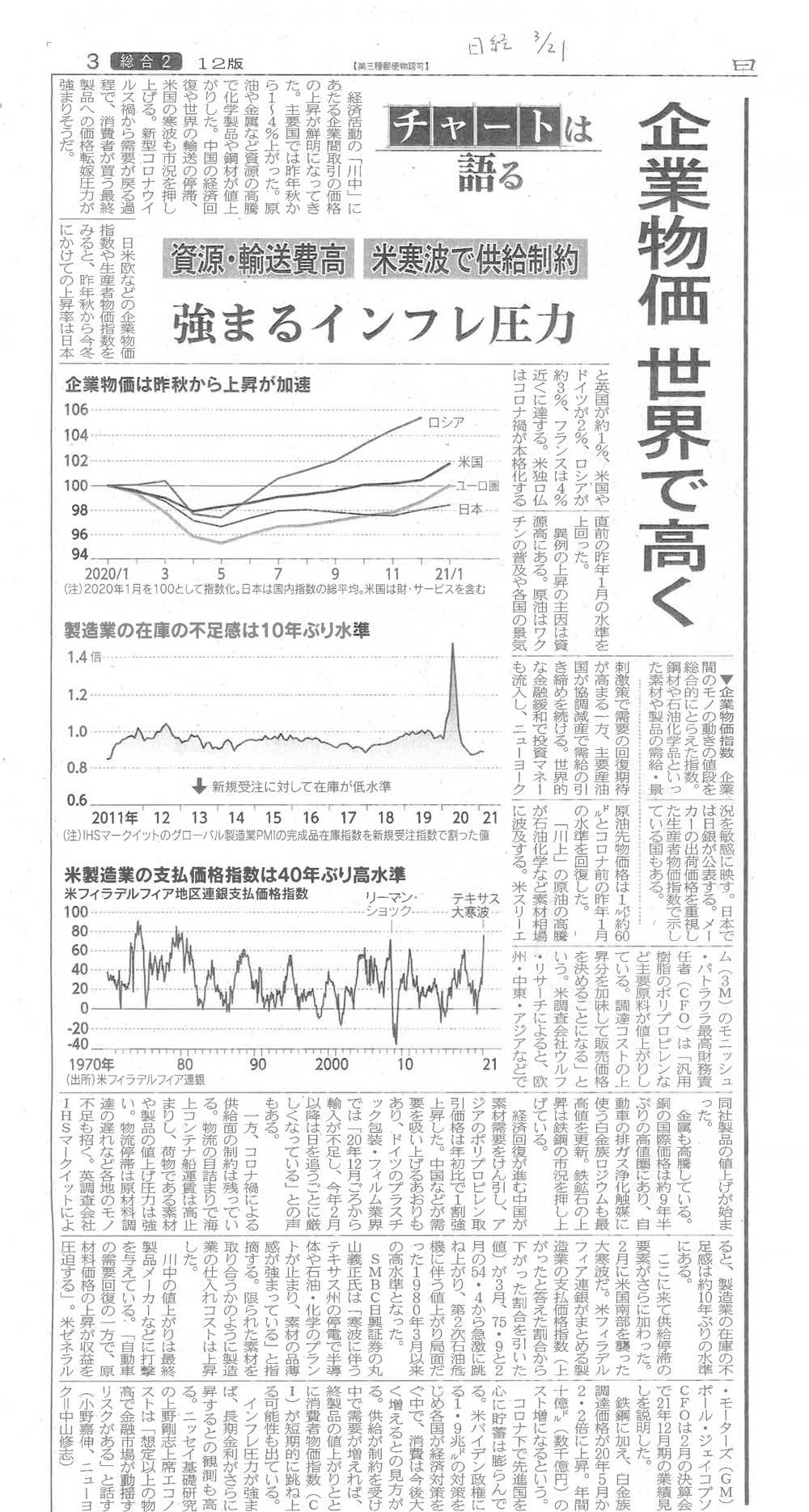 20210321日本経済新聞